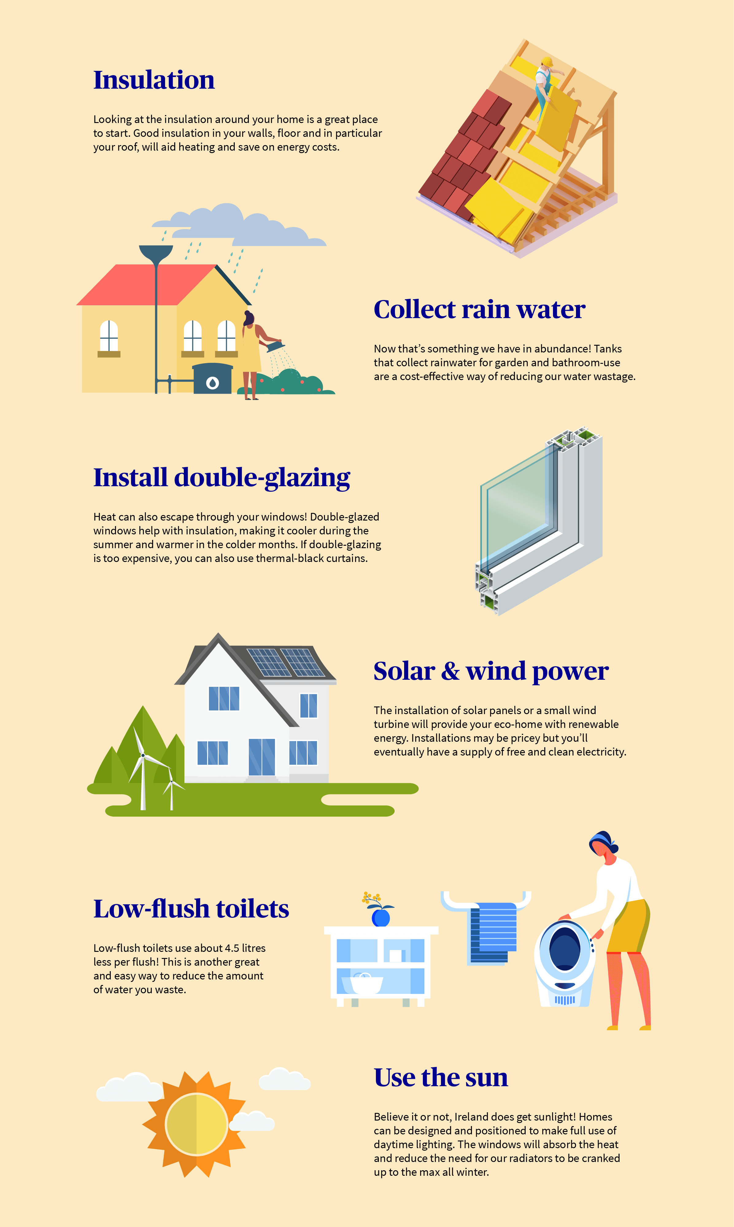 Building for the future - Ireland's green homes - Infographic part 1